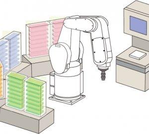 Obsluha strojů a testování